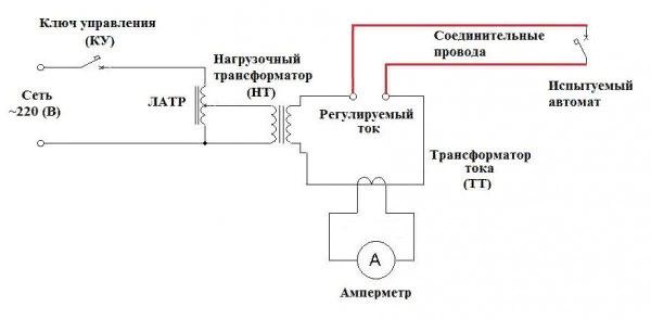 Схема оборудования для выполнения проверки